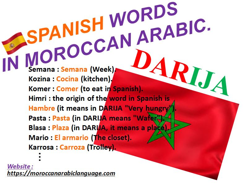 spanish words used in moroccan arabic